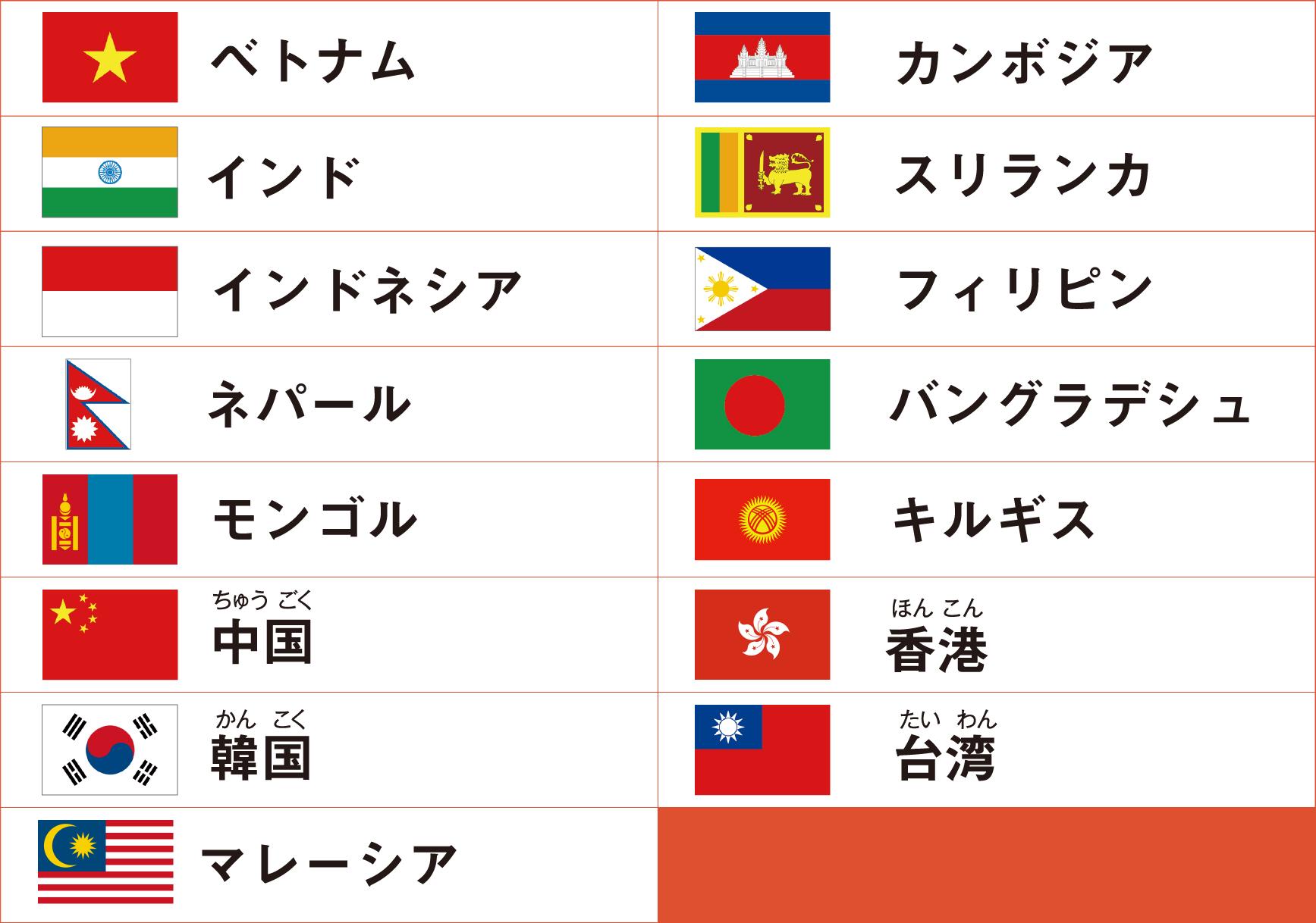 おもにこちらの国の人たちが勉強しています。